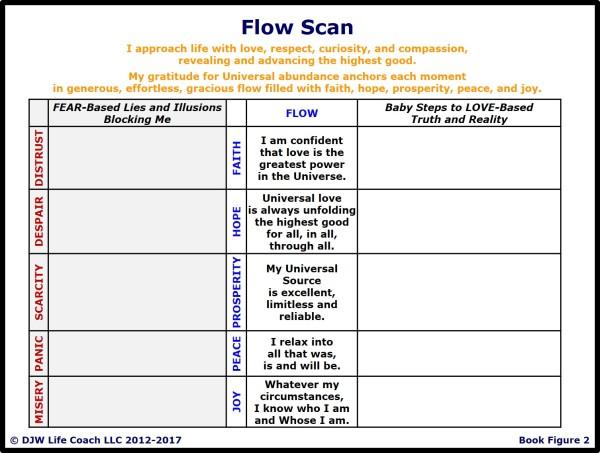Flow Scan