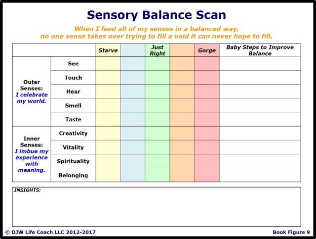 Sensory Balance Scan
