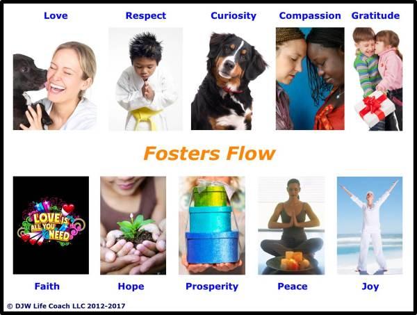 Constructive core energy fosters flow