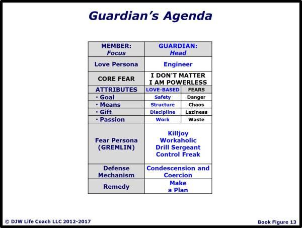 Guardian's Agenda